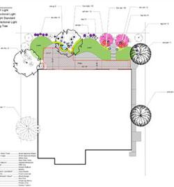 Landscape Plans Folsom